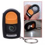 Μεγεθυντικός Φακός - Λούπα με μεγέθυνση x20 και φωτισμό LED