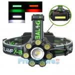 Διπλός Φακός Κεφαλής με 8 LED & Οπίσθια Φώτα Ποδηλάτου 400lm Υψηλής φωτεινότητας με Zoom - USB Επαναφορτιζόμενος Headlamp with Backhead Light