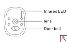 Κρυφή Κάμερα Πόρτας - Θυροτηλεόραση με Κουδούνι & Αυτόματη Φωτογράφιση Επισκέπτη - Digital Door Peephole Viewer